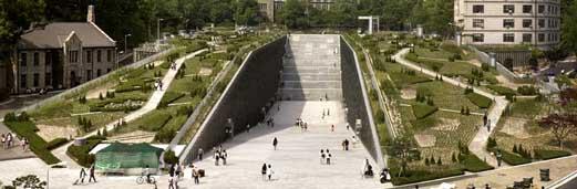 EWHA University, Seoul
